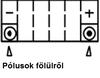 YUASA YIX-30L-BS