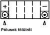 YUASA TTZ-12S-BS