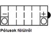YB14L-B2